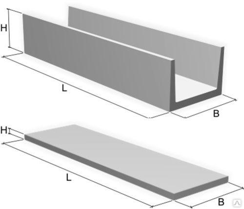 Лоток железобетонный водоотводный челябинск железобетонные конструкции форум